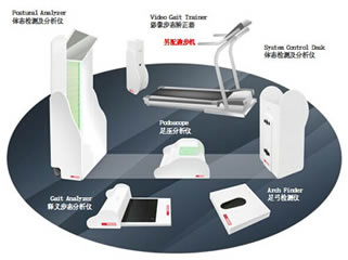 1MHz/3MHz双频超声波治疗仪