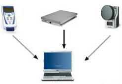 光学运动捕捉与分析系统